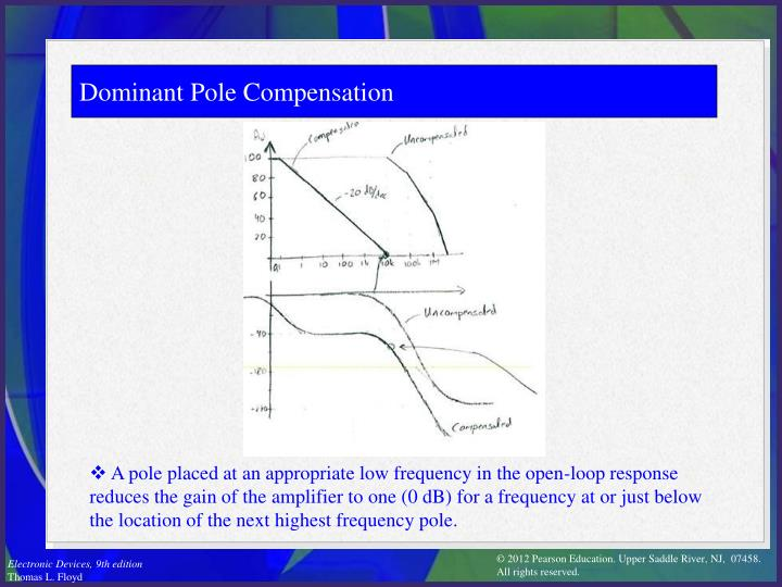 Dominant Pole Compensation
