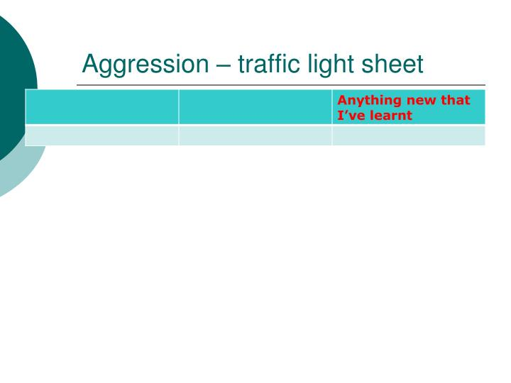 Aggression – traffic light sheet