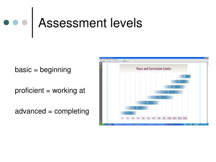 Assessment levels