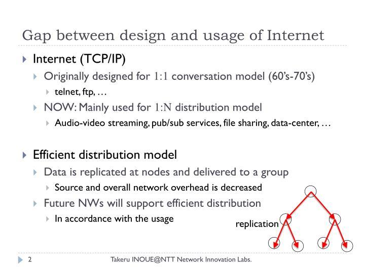 Gap between design and usage of Internet