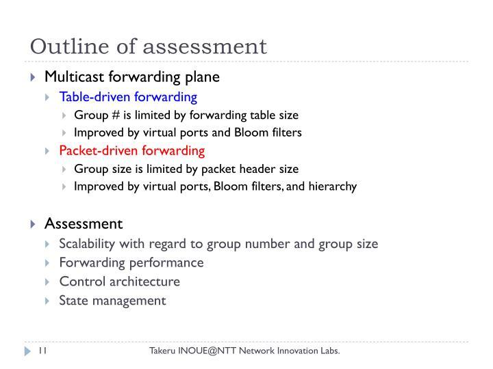Outline of assessment