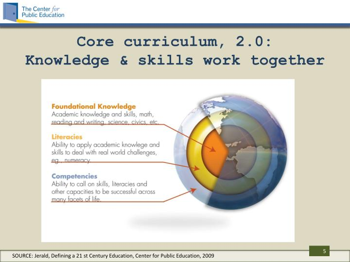 Core curriculum, 2.0: