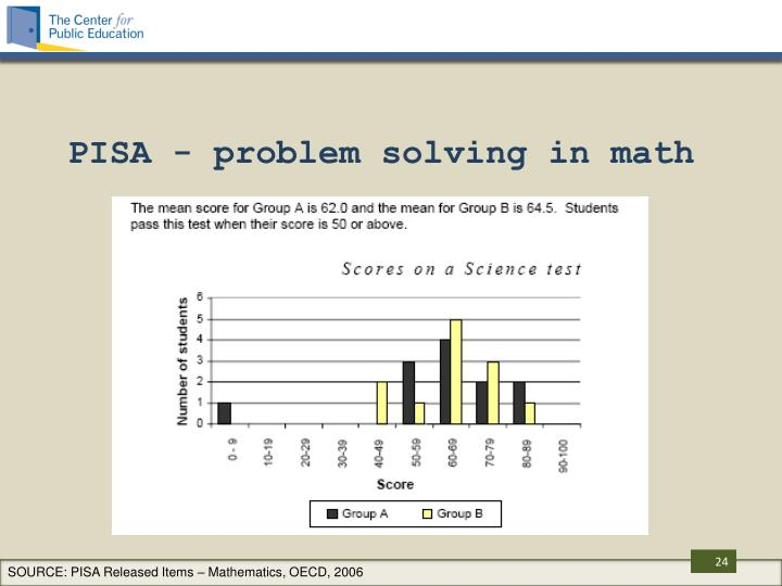 PISA - problem solving in math
