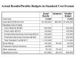 actual results flexible budgets in standard cost format