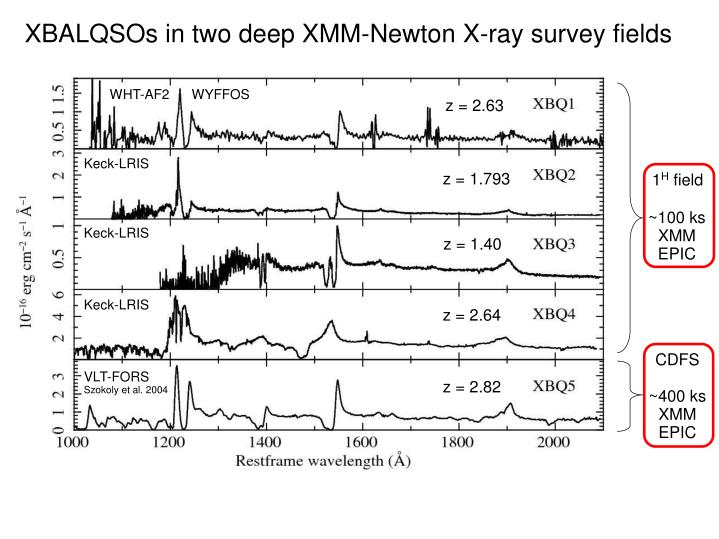 XBALQSOs in two deep XMM-Newton X-ray survey fields