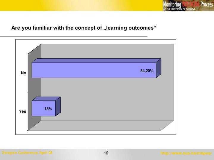"Are you familiar with the concept of ""learning outcomes"""
