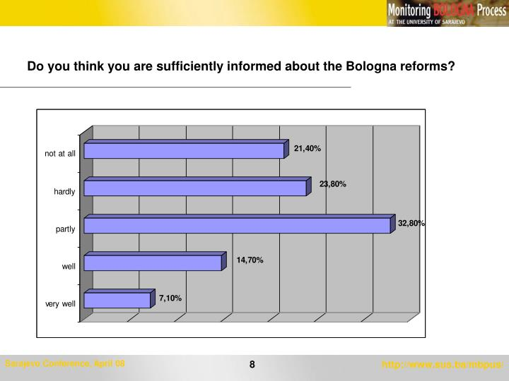 Do you think you are sufficiently informed about the Bologna reforms?