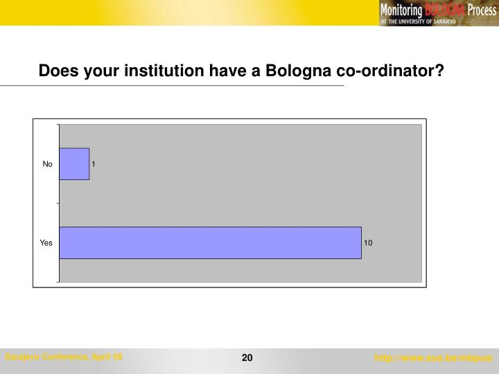 Does your institution have a Bologna co-ordinator?