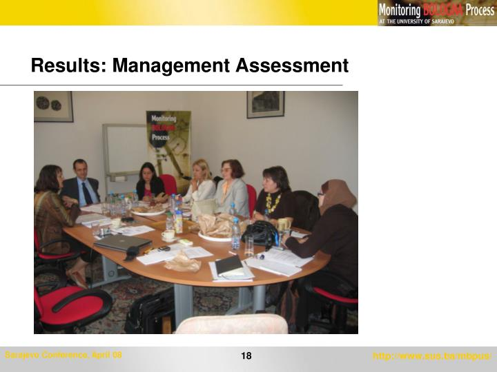 Results: Management Assessment