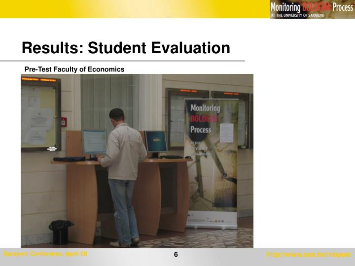 Results: Student Evaluation