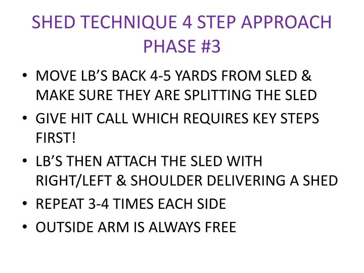 SHED TECHNIQUE 4 STEP APPROACH