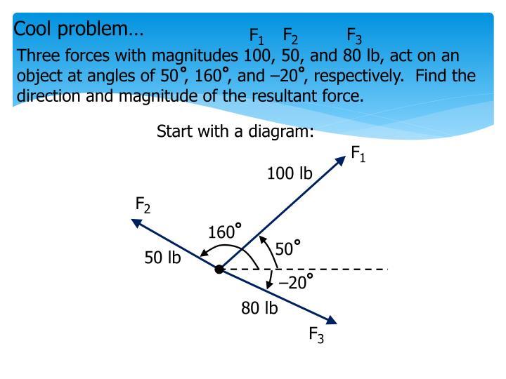 Cool problem…