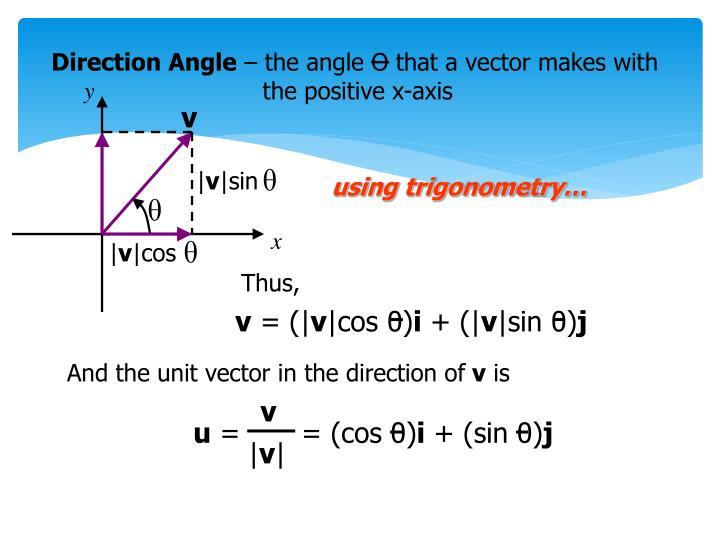 Direction Angle
