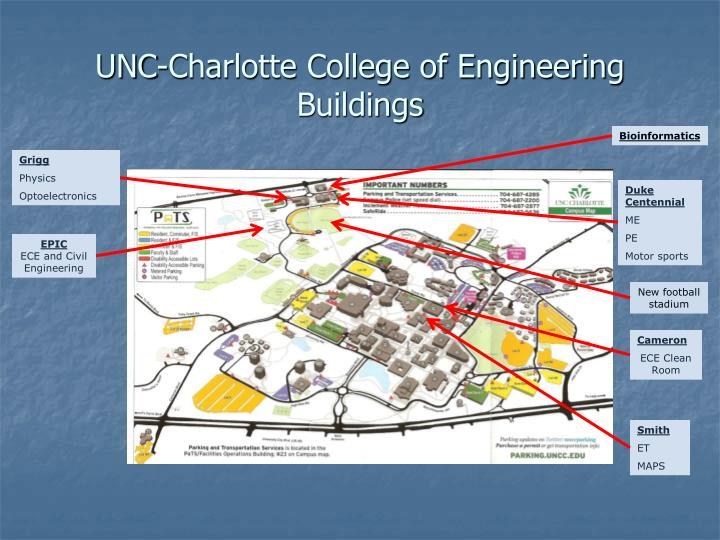 UNC-Charlotte College of Engineering Buildings
