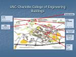 unc charlotte college of engineering buildings