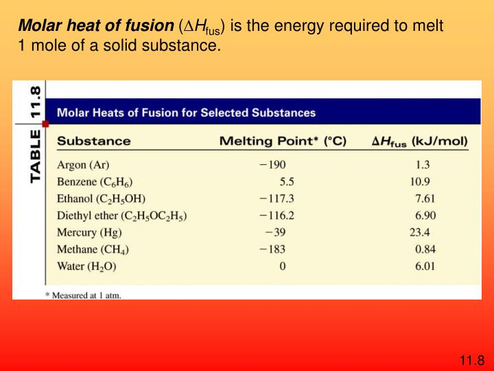 Molar heat of fusion