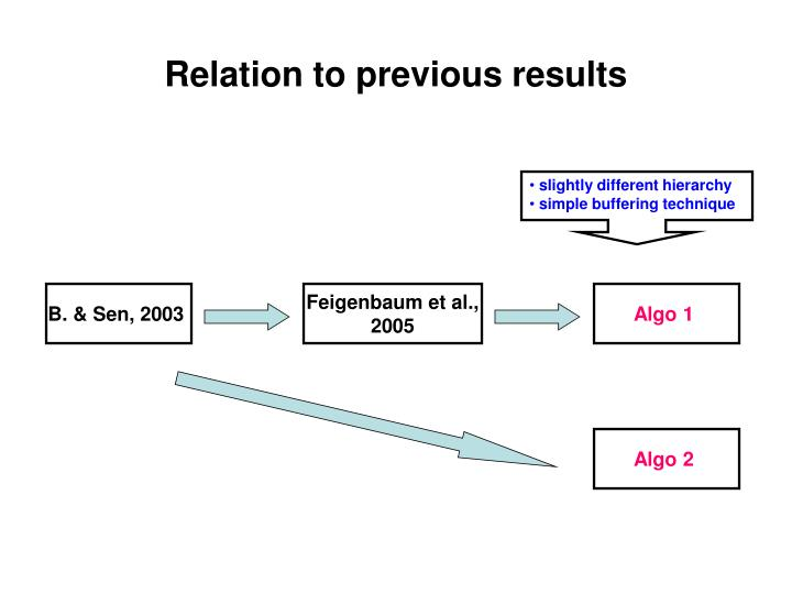 Relation to previous results