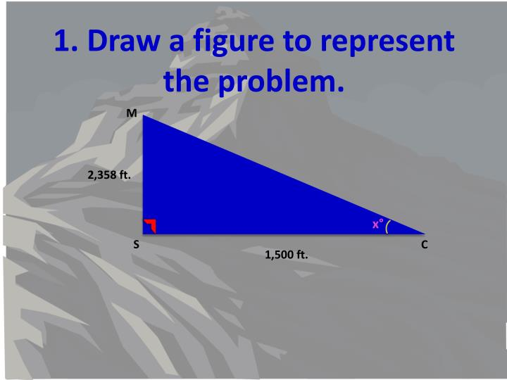 1. Draw a figure to represent the problem.