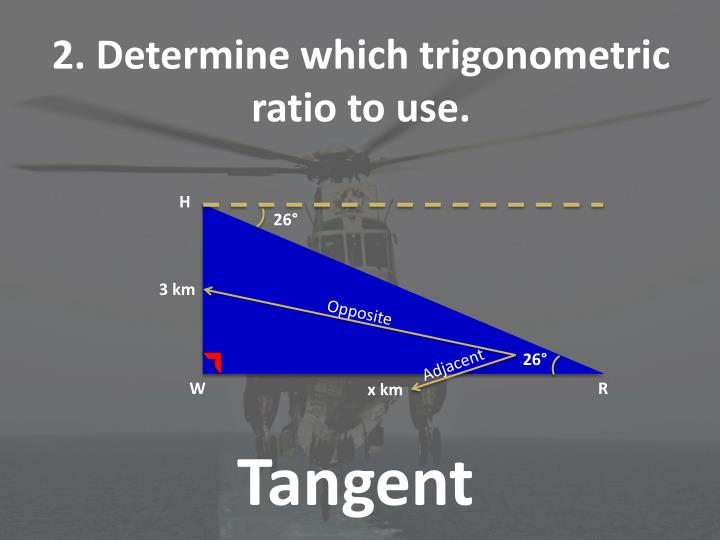 2. Determine which trigonometric ratio to use.
