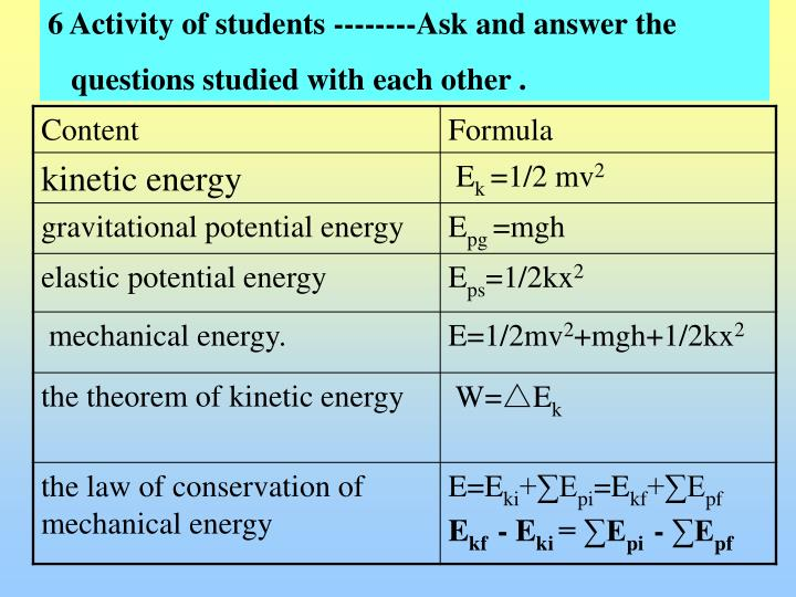6 Activity of students --------Ask and answer the