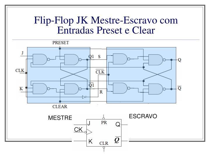 Flip-Flop JK Mestre-Escravo com Entradas Preset e Clear