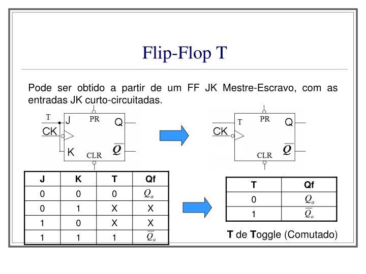 Flip-Flop T
