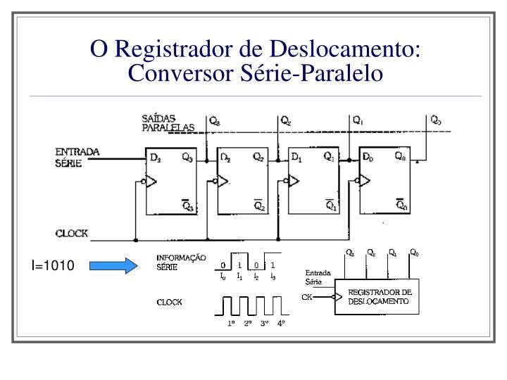 O Registrador de Deslocamento: Conversor Série-Paralelo