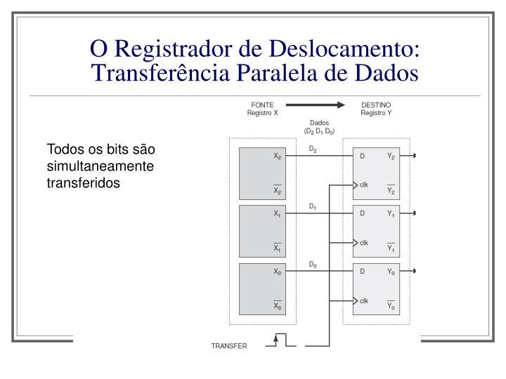 O Registrador de Deslocamento: Transferência Paralela de Dados