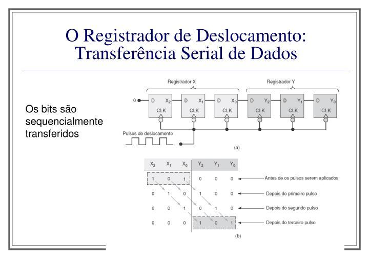 O Registrador de Deslocamento: Transferência Serial de Dados