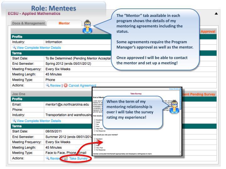 Role: Mentees