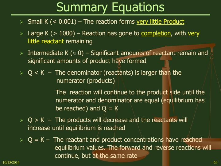 Summary Equations