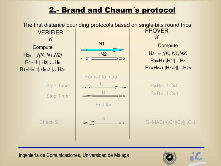 2.- Brand and Chaum´s protocol