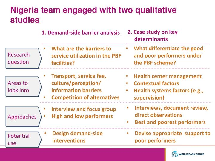 Nigeria team engaged with two qualitative studies