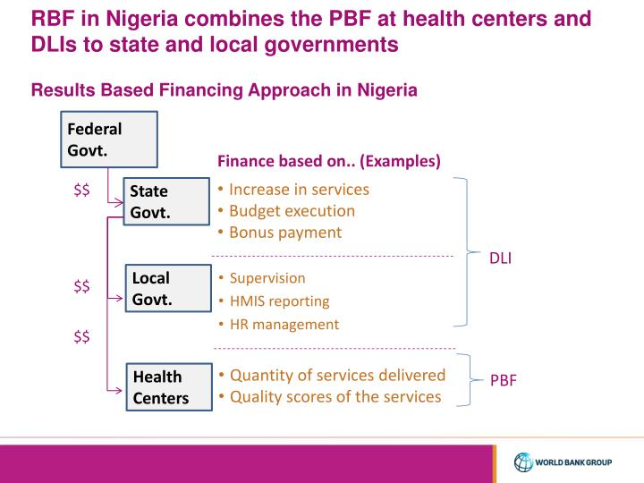 RBF in Nigeria combines the PBF at health centers and DLIs to state and local governments