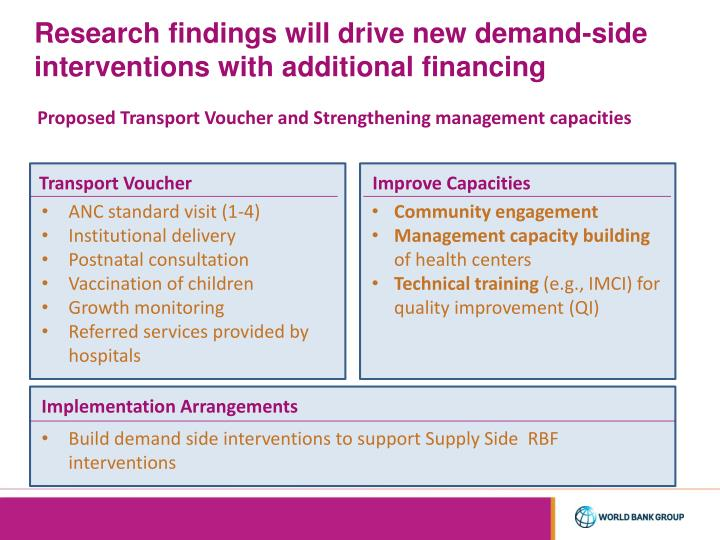 Research findings will drive new demand-side interventions with additional financing