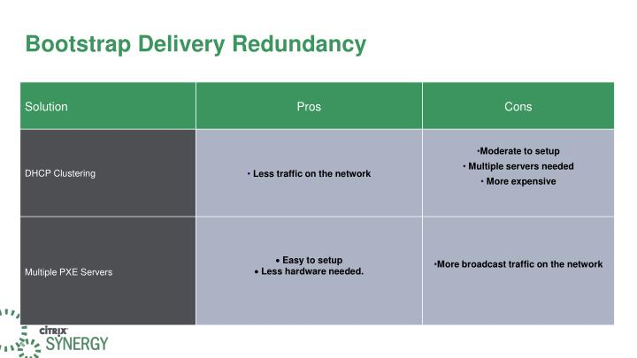 Bootstrap Delivery Redundancy