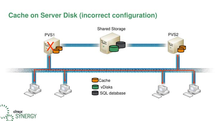 Cache on Server Disk (incorrect configuration)