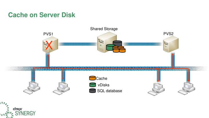 Cache on Server Disk