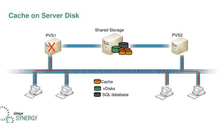 Cache on Server Disk