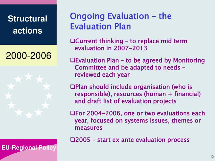 Ongoing Evaluation – the Evaluation Plan