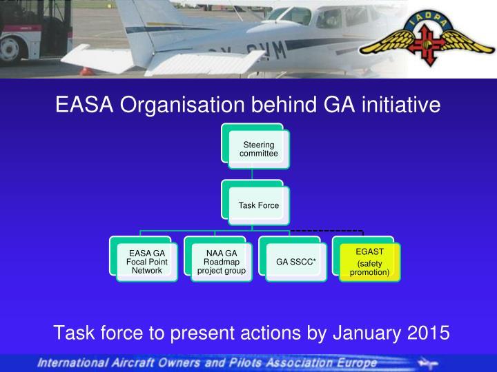 EASA Organisation