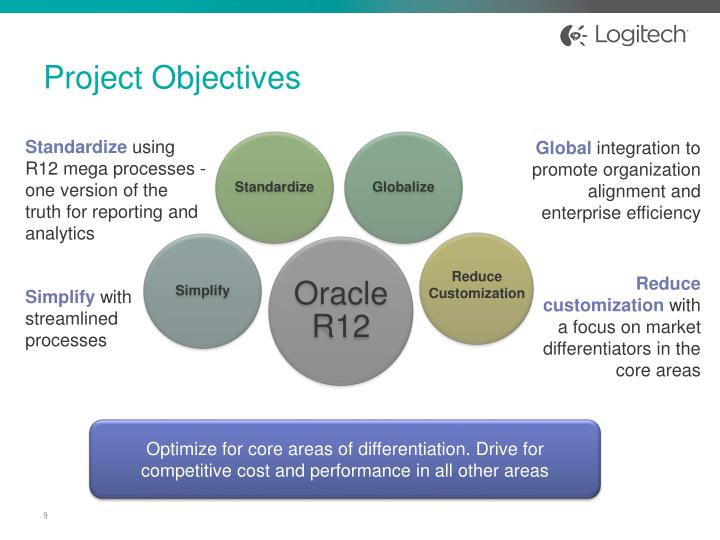 Ppt best practices for an oracle e business suite global - Project management office objectives ...