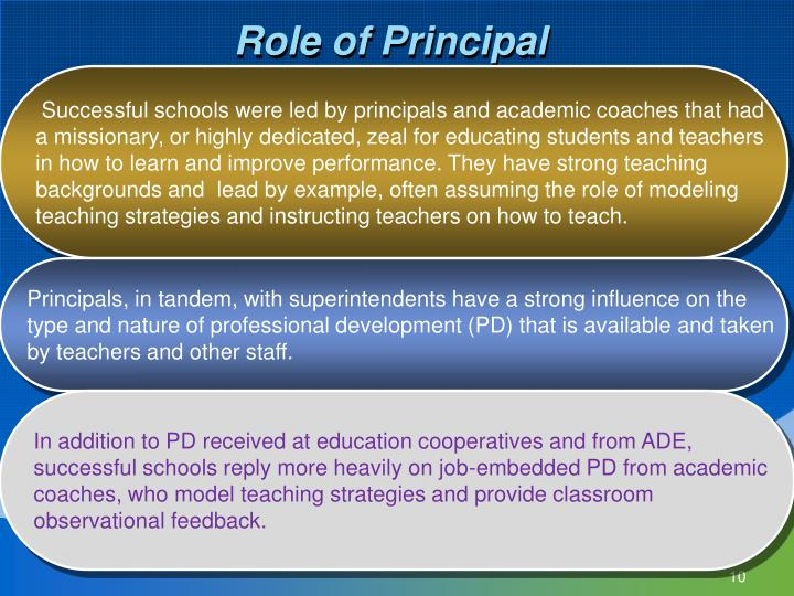 Role of Principal