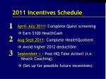 2011 incentives schedule