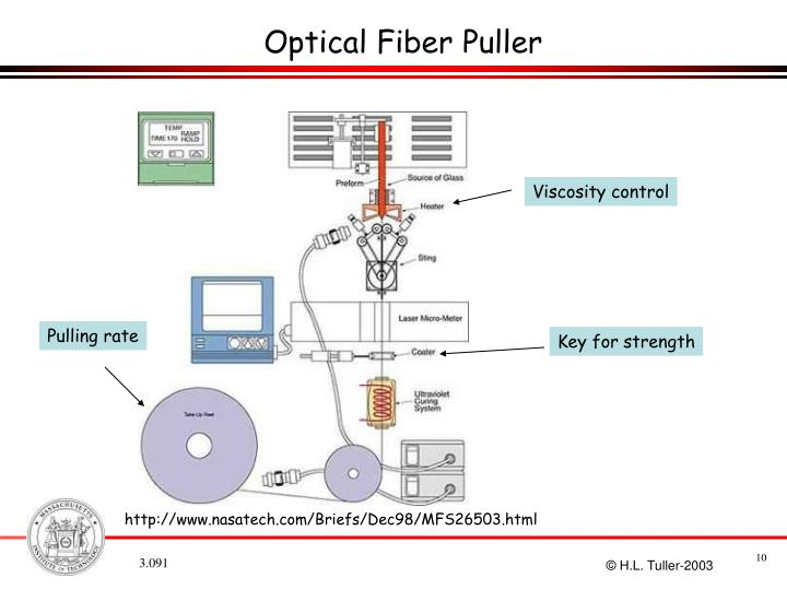 Optical Fiber Puller