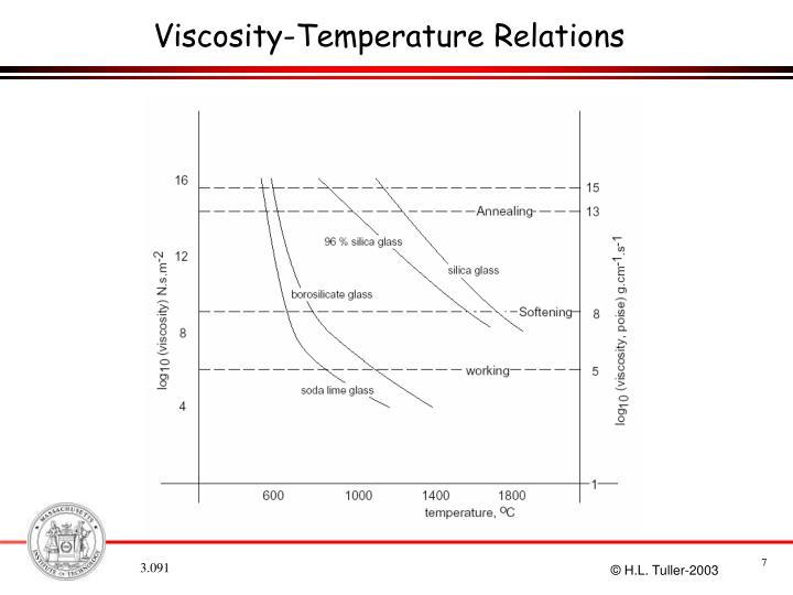 Viscosity-Temperature Relations