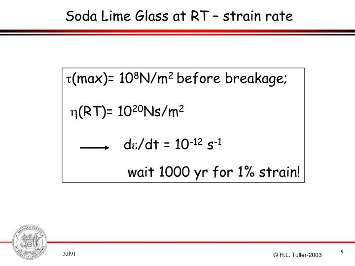 Soda Lime Glass at RT – strain rate