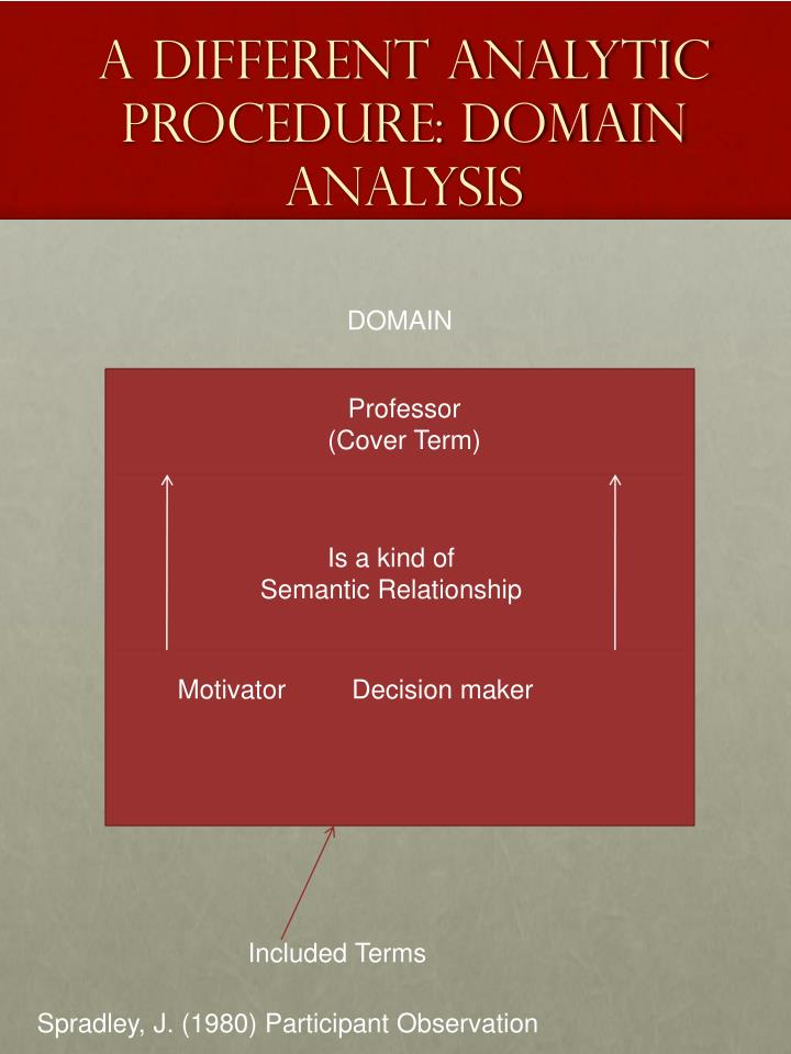 A Different Analytic Procedure: Domain Analysis