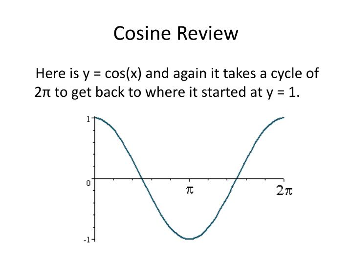 Cosine Review