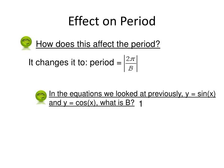 Effect on Period